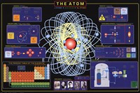 Atom Wall Poster