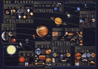 Planets Fine Art Print