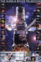 Hubble Telescope Fine Art Print