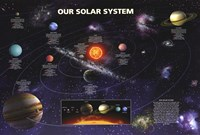 Our Solar System Wall Poster