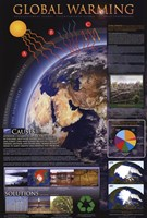 Global Warming Fine Art Print