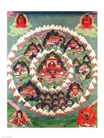 The Paradise of Shambhala, Tibetan Banner Framed Print