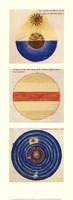 Abstract Circles I Framed Print