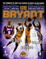 Kobe Bryant Youngest Player in NBA History to reach 30,000 Points Fine Art Print