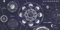 Blueprint Astronomy Fine Art Print