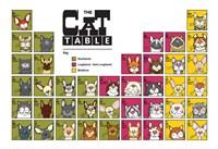 The Cat Table Fine Art Print