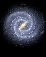 The Milky Way Galaxy (annotated) Fine Art Print