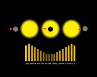 Eclipsing Binary Diagram Fine Art Print