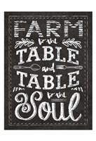Farm Chalkboard 1 Fine Art Print