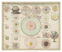 Schematics, Mathematics & Geography Chart Fine Art Print