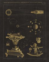 Astronomical Chart II Framed Print