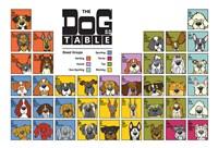 The Dog Table Fine Art Print