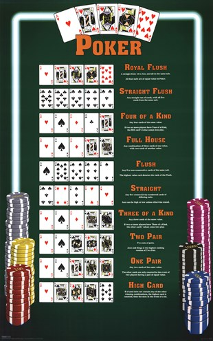 Ranking Of Poker Hands. Space Living Poker Hands
