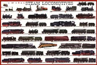 Steam Locomotives  Wall Poster