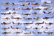 General Aviation - Light Aircrafts  Wall Poster