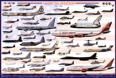 Framed American Aviation - Modern Era (1946-2010) Print