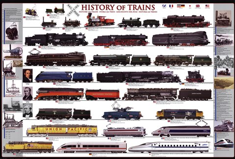 Framed History of Trains Print
