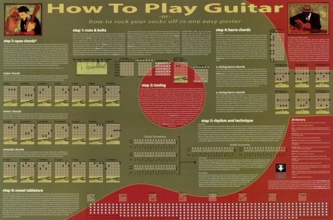 Framed Learn How To Play Guitar Print