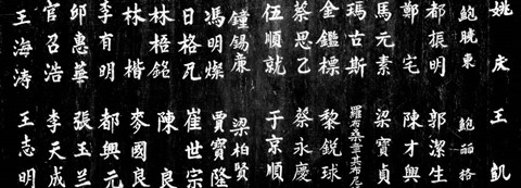 Framed Close-up of Chinese ideograms, Beijing, China Print