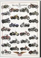The Harley-Davidson Legend Fine Art Print