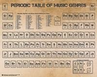 Periodic Table of Music Fine Art Print