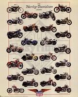Harley Davidson Legend Framed Print