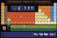 "Periodic Table by Richard Henson - 36"" x 24"""
