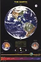 Earth Properties Fine Art Print