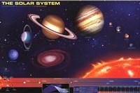 The Solar System Fine Art Print