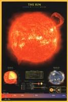 """Sun by Richard Henson - 24"""" x 36"""""""