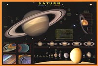 "36"" x 24"" Solar System Pictures"