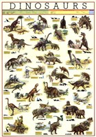 Dinosaurs Wall Poster