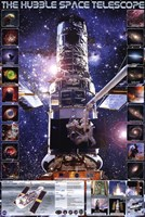Hubble Telescope Fine Art Print