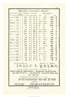 Alphabets Orientaux Giclee
