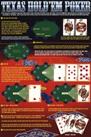 Rules Of Texas Hold 'Em Wall Poster
