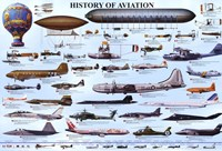 History of Aviation Fine Art Print