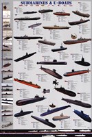 Submarines and U-Boats Wall Poster