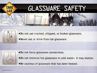 Glassware Safety Wall Poster