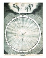 Harmony of the World Zodiac Map Fine Art Print