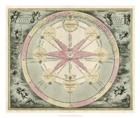 Planetary Chart I Fine Art Print