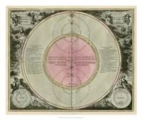 Planetary Chart IV Fine Art Print