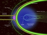 Diagram of Energetic Neutral Atoms from a Region outside Earth's Magnetopause - various sizes, FulcrumGallery.com brand