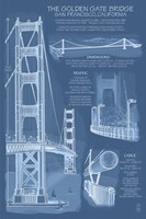 The Golden Gate Bridge Plans Fine Art Print