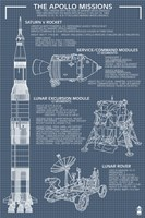 The Apollo Missions Plans Fine Art Print