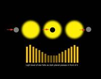 Eclipsing Binary Diagram Fine Art Print