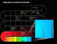 A Timeline of Earth's History Fine Art Print