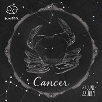 Night Sky Cancer Framed Print