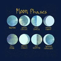 Moon Phases Fine Art Print