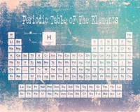 Periodic Table Blue Grunge Background Framed Print