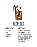 Iced Tea Recipe White Background Fine Art Print